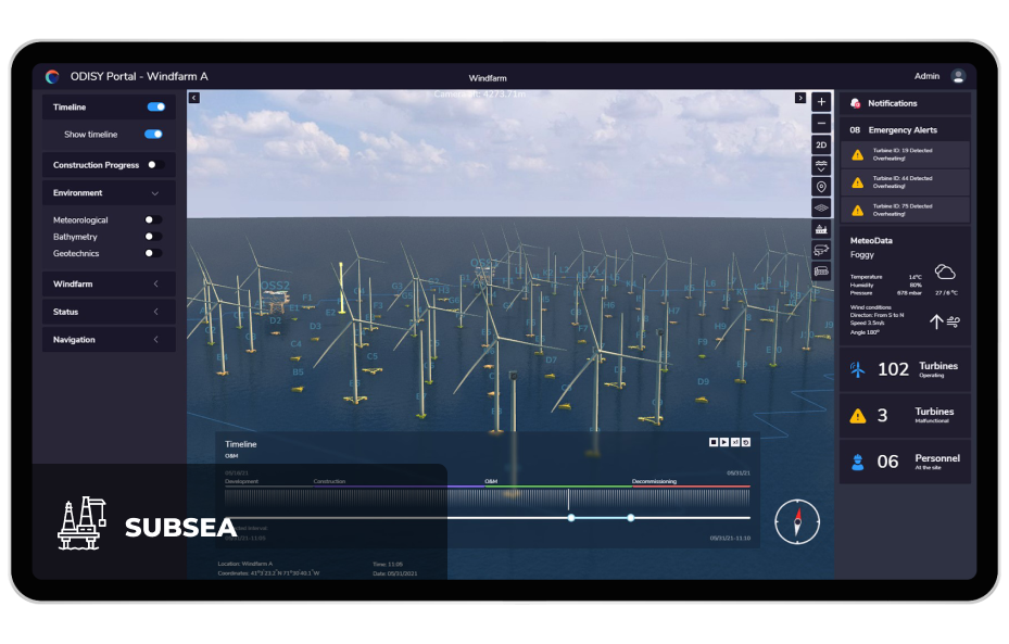 Real time metocean conditions are recorded and represented in the platform