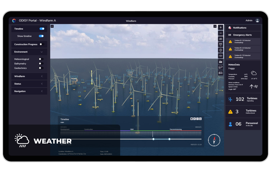 Subsea assets can also be managed from the platform